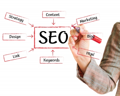 seo blogs content